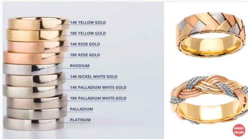 червонное золото что это такое